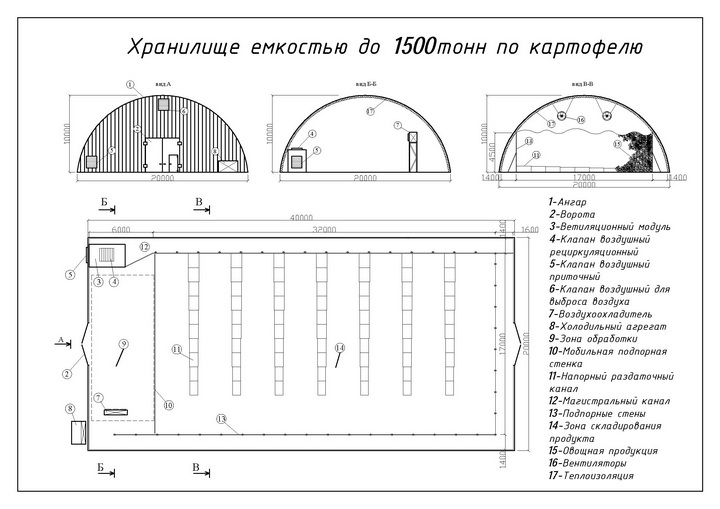 Схема вентиляции для овощехранилища 102